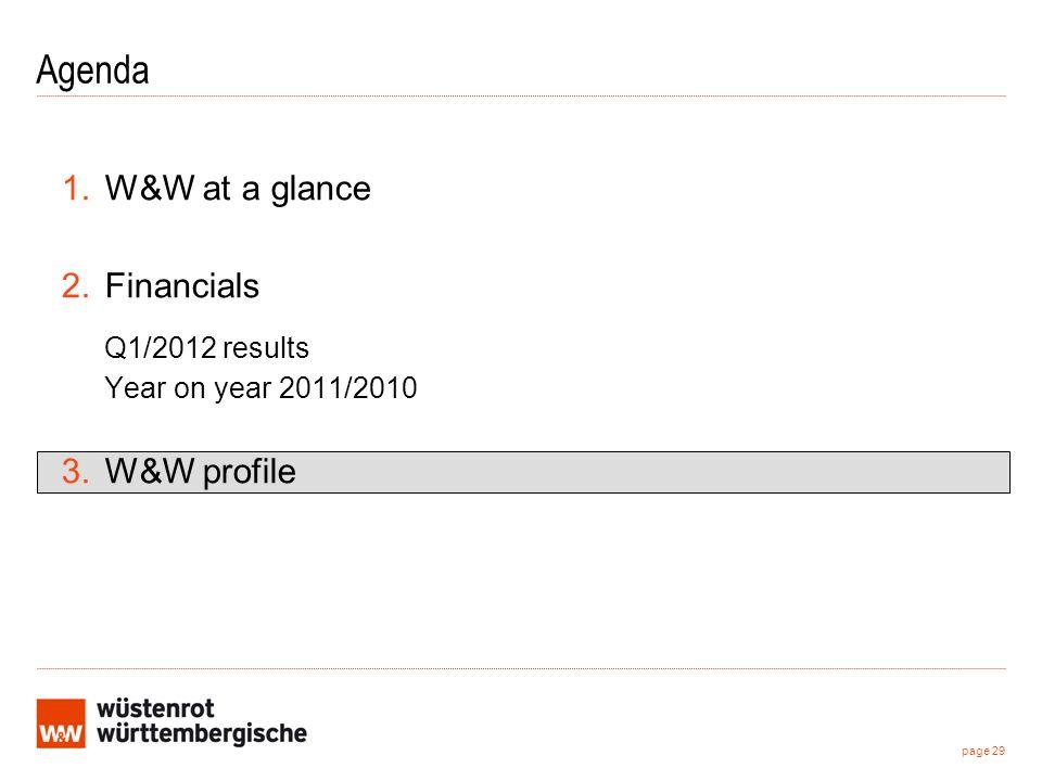 page 29 Agenda 1.W&W at a glance 2.Financials Q1/2012 results Year on year 2011/2010 3.W&W profile