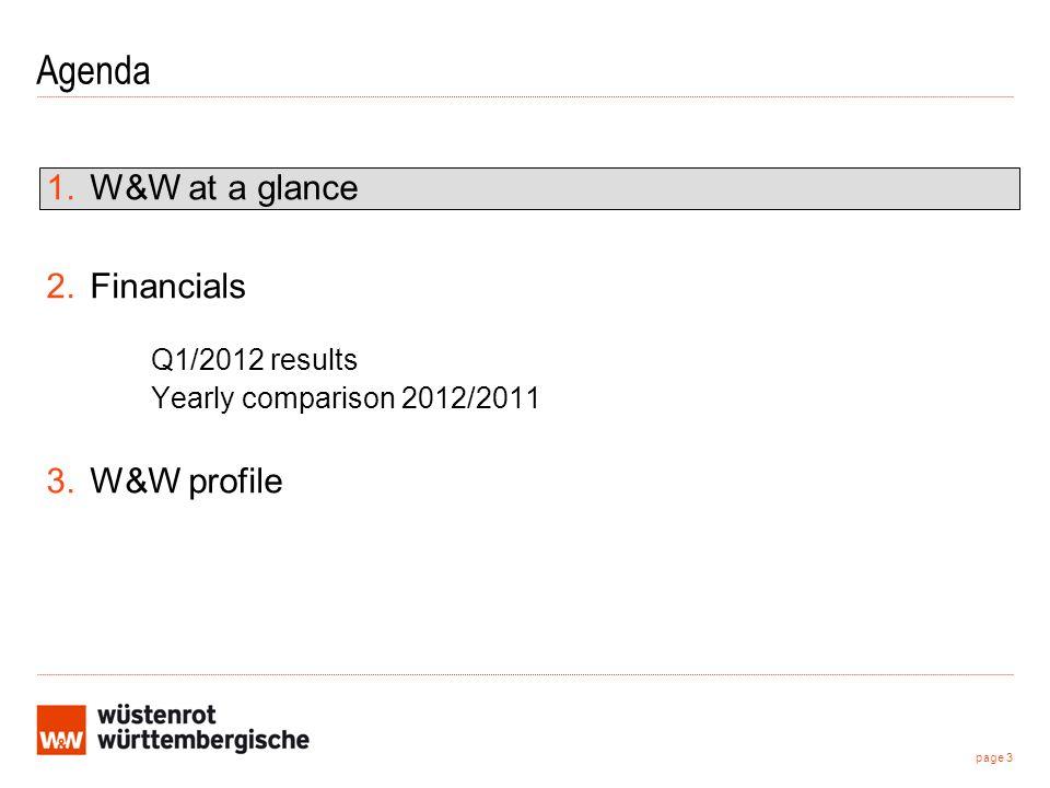 page 3 Agenda 1.W&W at a glance 2.Financials Q1/2012 results Yearly comparison 2012/2011 3.W&W profile