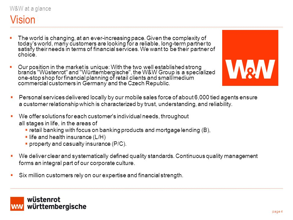 Solvency ratios page 25 Financials Sound capitalization of W&W Group