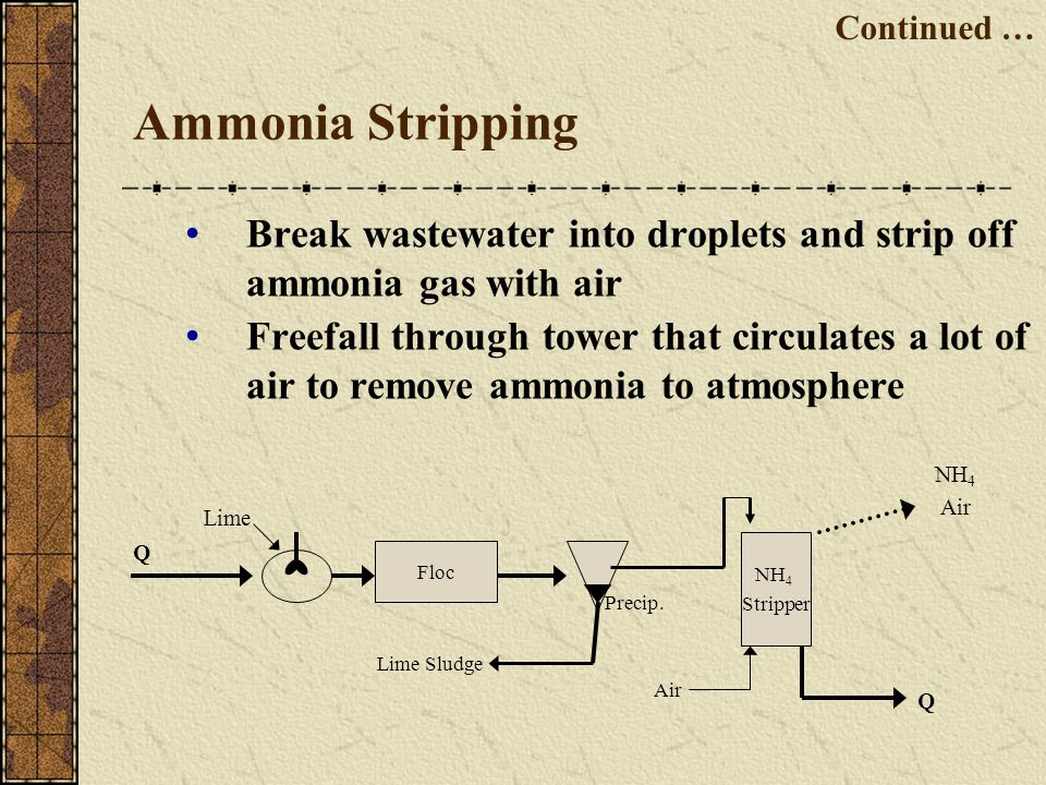 Ammonia Stripping Break wastewater into droplets and strip off ammonia gas with air Freefall through tower that circulates a lot of air to remove ammo