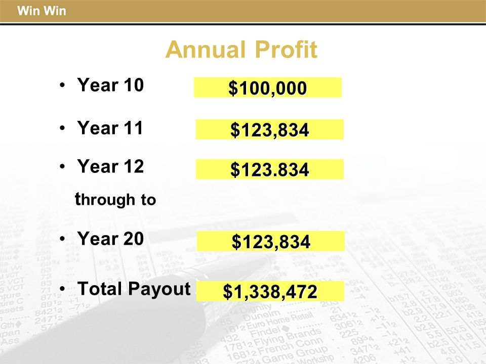 Annual Profit Year 10 Year 11 Year 12 t hrough to Year 20 Total Payout $123,834 $123.834 $100,000 $123,834 $1,338,472