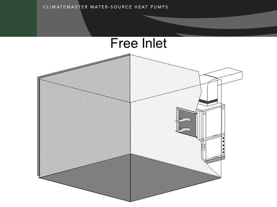 Free Inlet