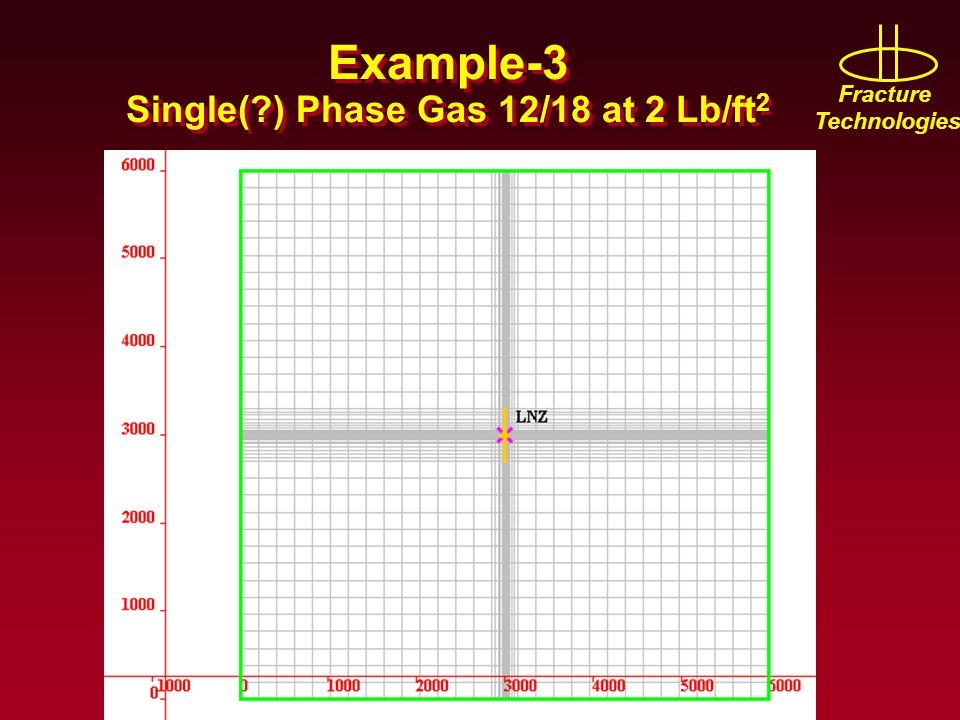 Fracture Technologies Example-3 Single(?) Phase Gas 12/18 at 2 Lb/ft 2