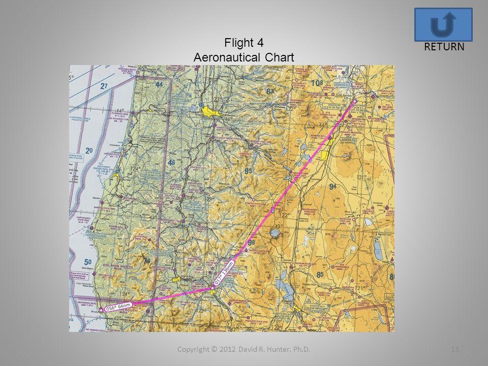 Flight 4 Aeronautical Chart Copyright © 2012 David R. Hunter, Ph.D.13 RETURN