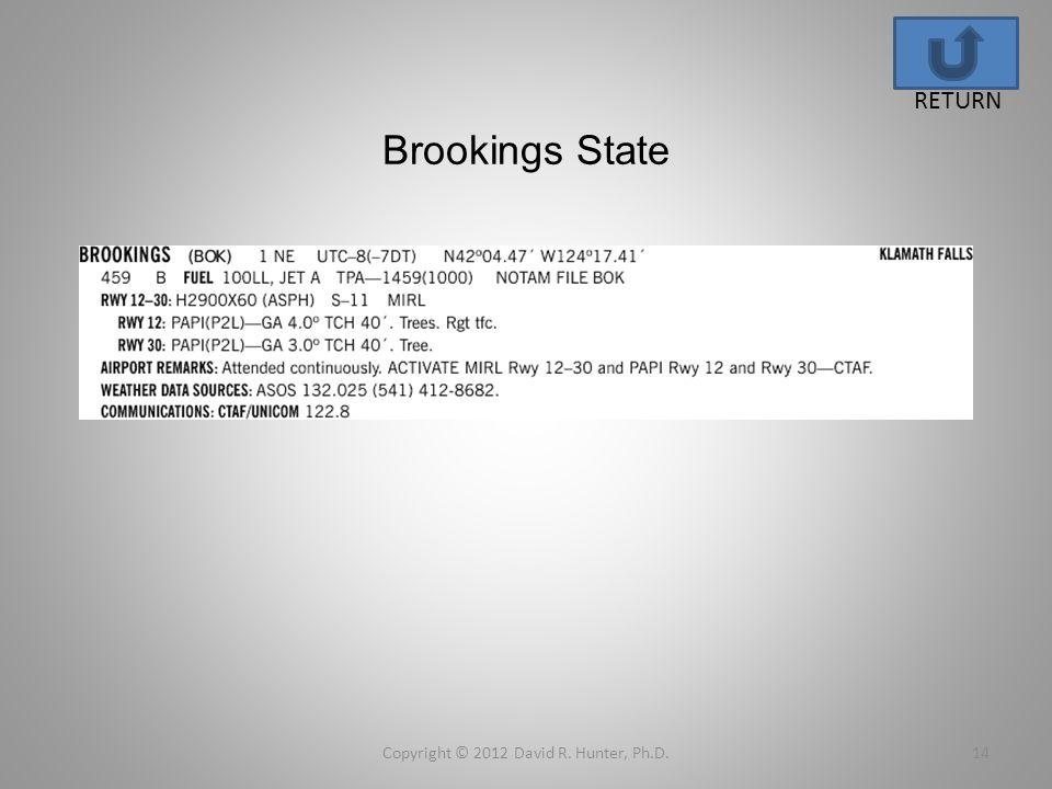 Copyright © 2012 David R. Hunter, Ph.D.14 Brookings State RETURN