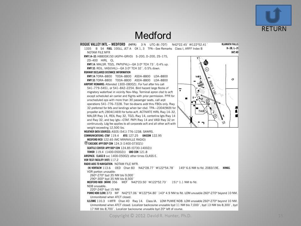 Medford Copyright © 2012 David R. Hunter, Ph.D.15 RETURN