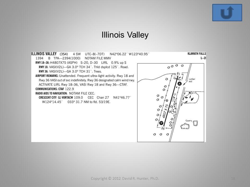 Illinois Valley Copyright © 2012 David R. Hunter, Ph.D.18