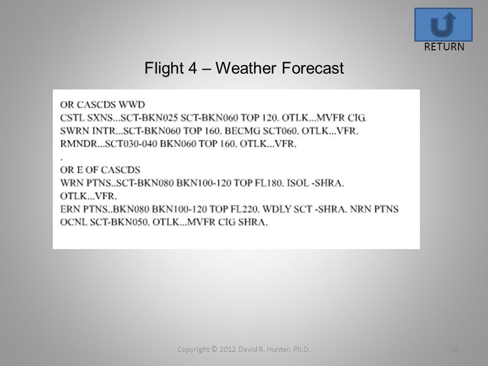 Flight 4 – Weather Forecast Copyright © 2012 David R. Hunter, Ph.D.20 RETURN