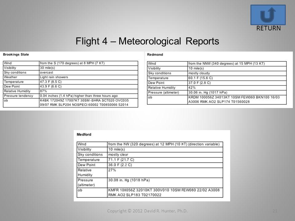 Flight 4 – Meteorological Reports Copyright © 2012 David R. Hunter, Ph.D.21 RETURN