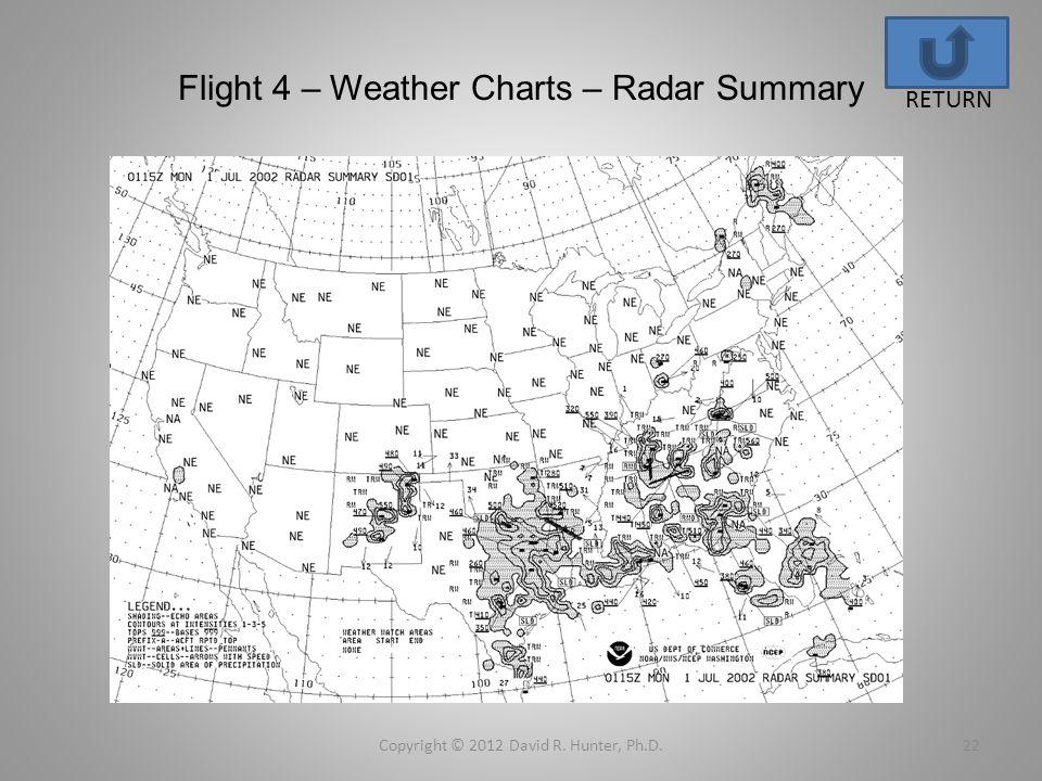 Flight 4 – Weather Charts – Radar Summary Copyright © 2012 David R. Hunter, Ph.D.22 RETURN