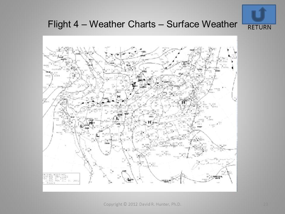 Flight 4 – Weather Charts – Surface Weather Copyright © 2012 David R. Hunter, Ph.D.23 RETURN