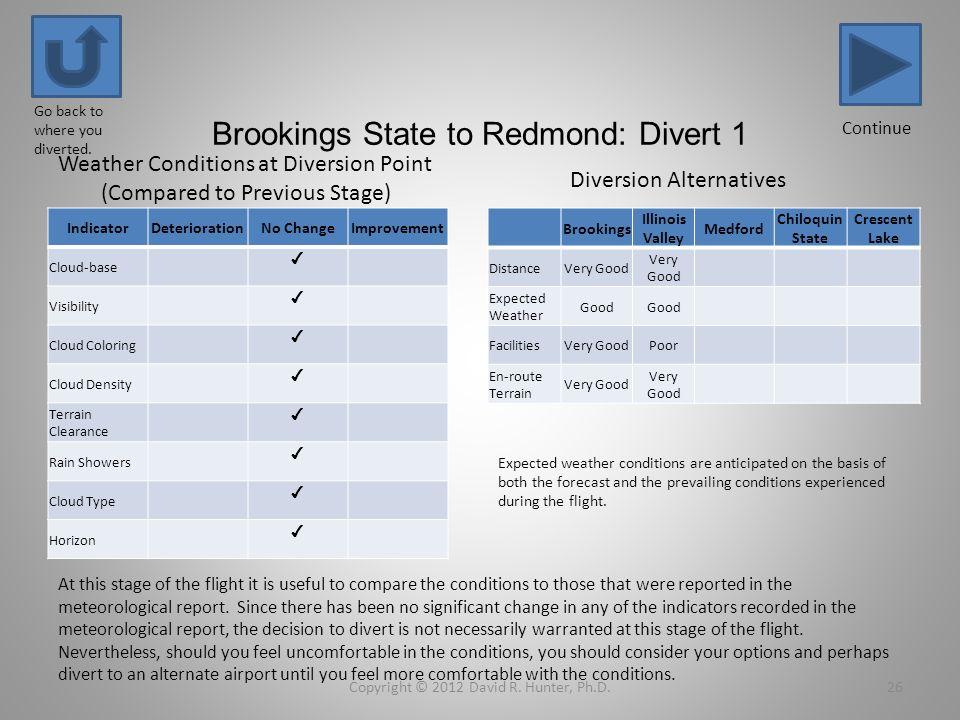Brookings State to Redmond: Divert 1 IndicatorDeteriorationNo ChangeImprovement Cloud-base Visibility Cloud Coloring Cloud Density Terrain Clearance R