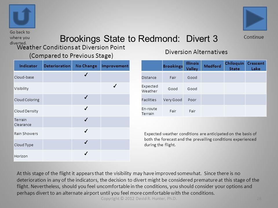 Brookings State to Redmond: Divert 3 IndicatorDeteriorationNo ChangeImprovement Cloud-base Visibility Cloud Coloring Cloud Density Terrain Clearance R
