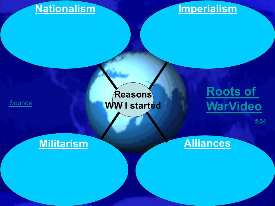 Reasons WW I started Militarism Nationalism Alliances Imperialism Sounds Roots of WarVideo 5:34