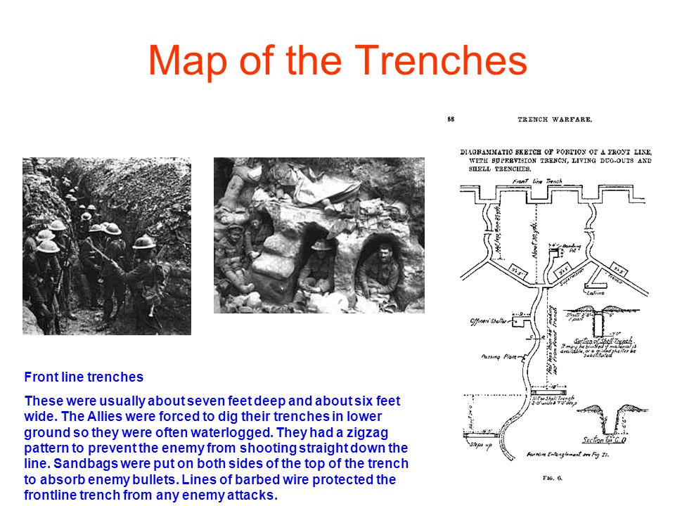 Map of the Trenches Front line trenches These were usually about seven feet deep and about six feet wide. The Allies were forced to dig their trenches