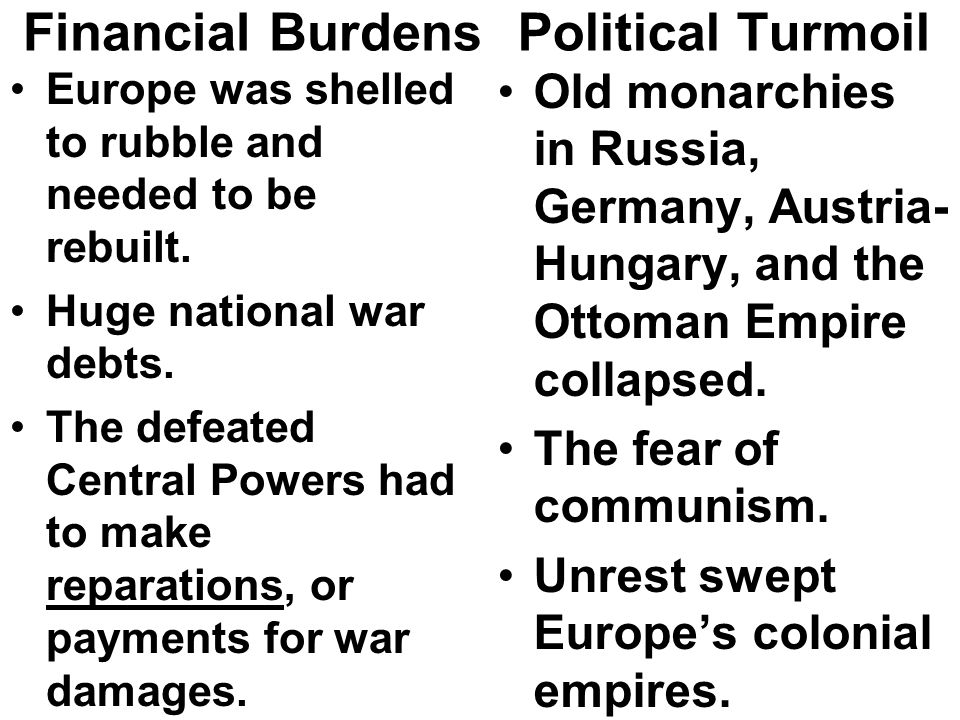 Financial Burdens Europe was shelled to rubble and needed to be rebuilt. Huge national war debts. The defeated Central Powers had to make reparations,