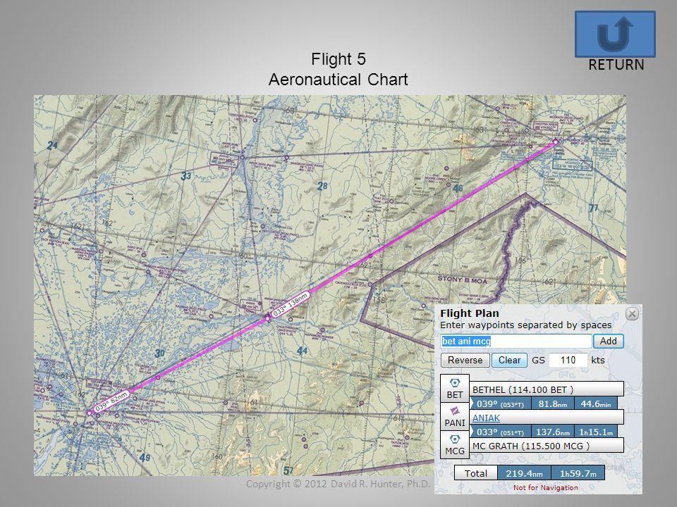 Flight 5 Aeronautical Chart Copyright © 2012 David R. Hunter, Ph.D.12 RETURN