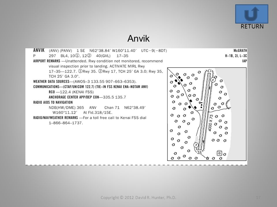 Anvik Copyright © 2012 David R. Hunter, Ph.D.17 RETURN