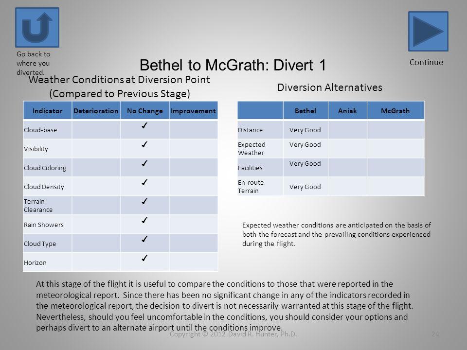 Bethel to McGrath: Divert 1 IndicatorDeteriorationNo ChangeImprovement Cloud-base Visibility Cloud Coloring Cloud Density Terrain Clearance Rain Showe