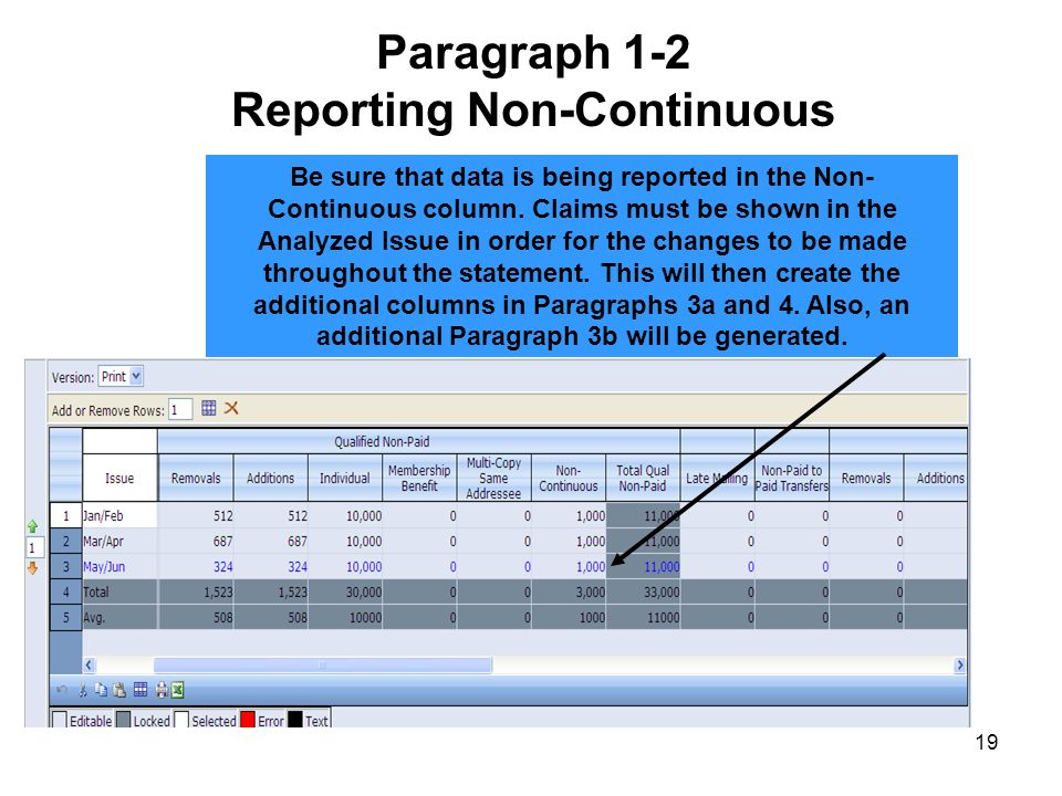 19 Paragraph 1-2 Reporting Non-Continuous Be sure that data is being reported in the Non- Continuous column. Claims must be shown in the Analyzed Issu