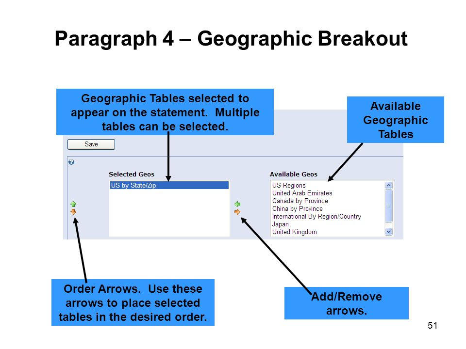 51 Available Geographic Tables Geographic Tables selected to appear on the statement. Multiple tables can be selected. Add/Remove arrows. Order Arrows