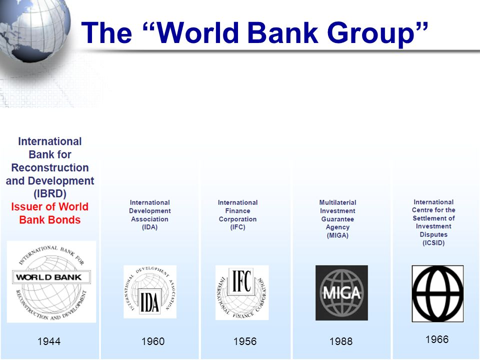 The World Bank Group 1944196019561988 1966
