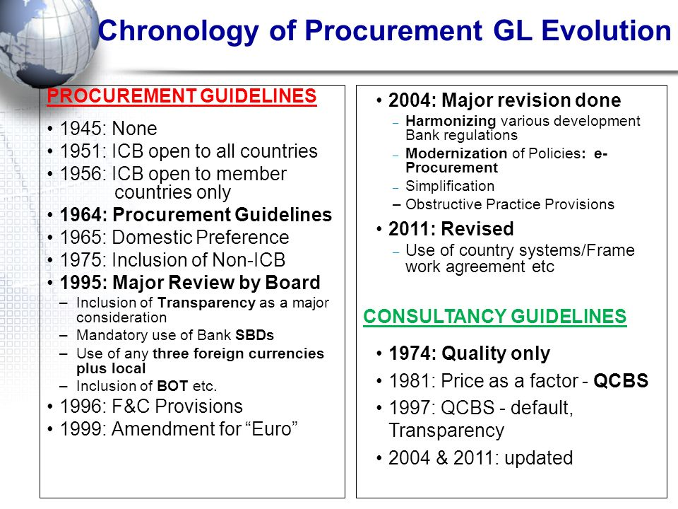 PROCUREMENT GUIDELINES 1945: None 1951: ICB open to all countries 1956: ICB open to member countries only 1964: Procurement Guidelines 1965: Domestic