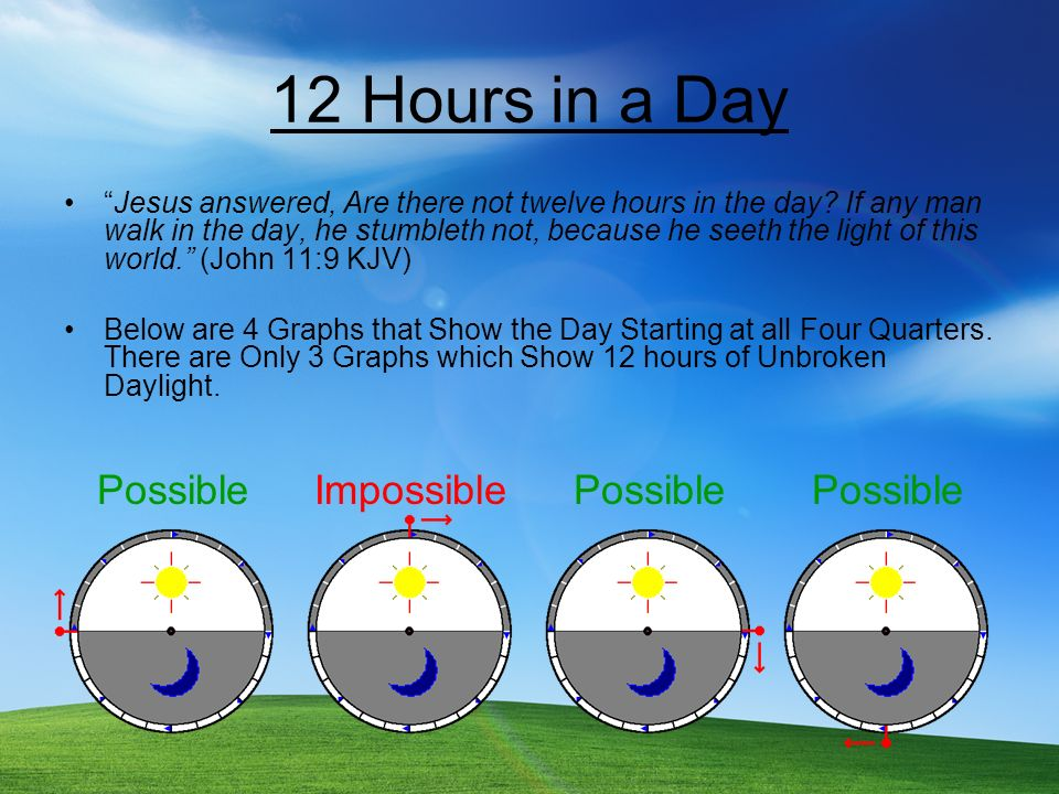 12 Hours in a Day Jesus answered, Are there not twelve hours in the day? If any man walk in the day, he stumbleth not, because he seeth the light of t