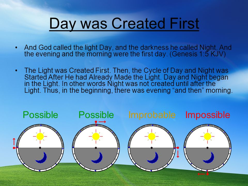 Day was Created First And God called the light Day, and the darkness he called Night. And the evening and the morning were the first day. (Genesis 1:5