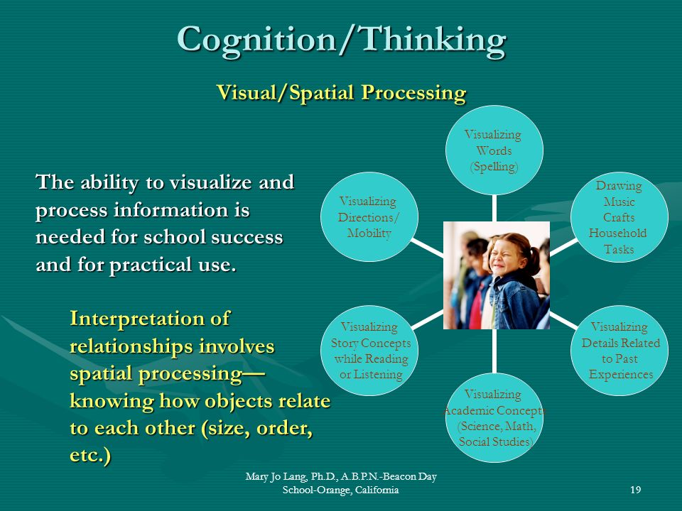 Mary Jo Lang, Ph.D., A.B.P.N.-Beacon Day School-Orange, California19 Cognition/Thinking Visual/Spatial Processing Visualizing Words (Spelling) Drawing