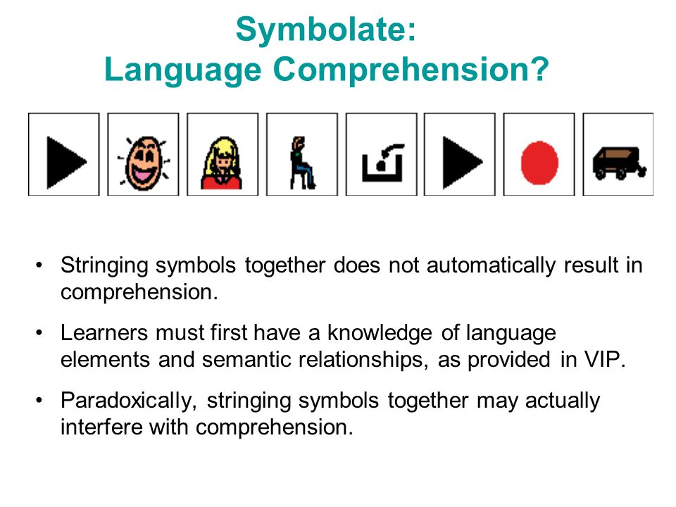 Symbolate: Language Comprehension? Stringing symbols together does not automatically result in comprehension. Learners must first have a knowledge of