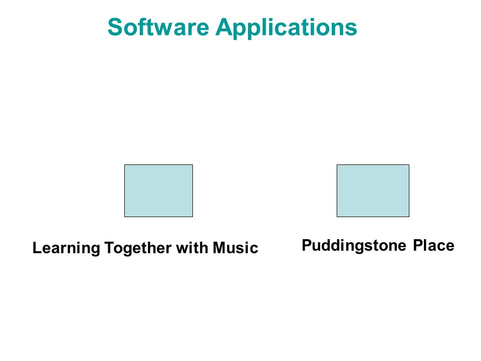 Software Applications Learning Together with Music Puddingstone Place