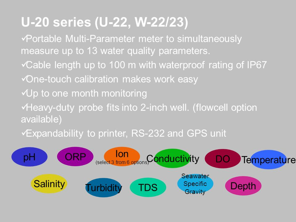 U-20 series (U-22, W-22/23) Portable Multi-Parameter meter to simultaneously measure up to 13 water quality parameters. Cable length up to 100 m with
