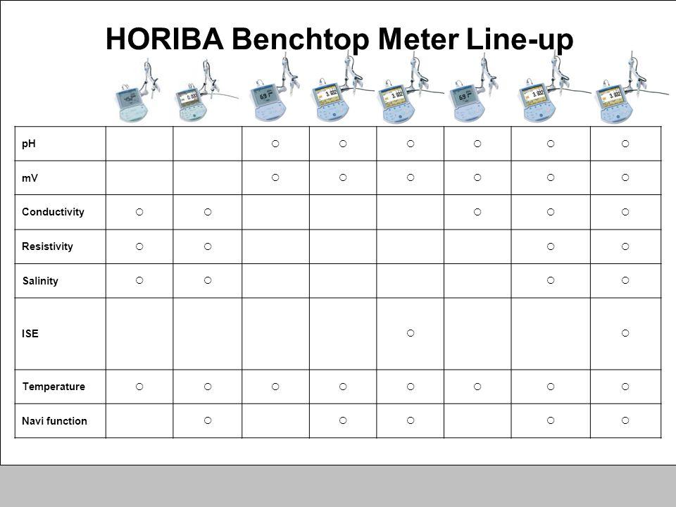 pH mV Conductivity Resistivity Salinity ISE Temperature Navi function HORIBA Benchtop Meter Line-up