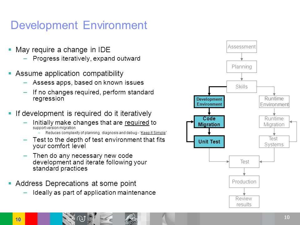 10 Development Environment May require a change in IDE –Progress iteratively, expand outward Assume application compatibility –Assess apps, based on k