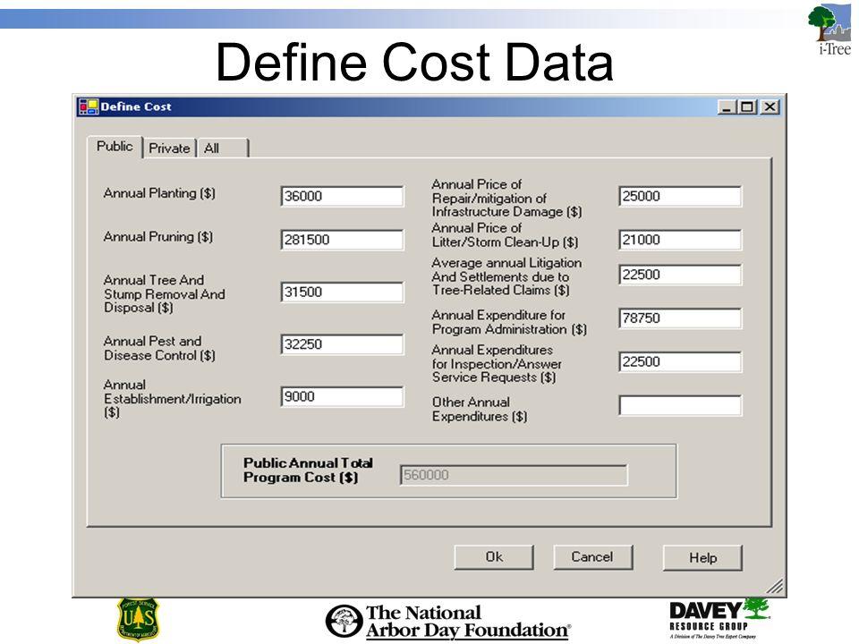 Define Cost Data
