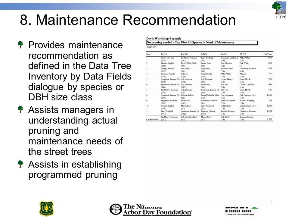 8. Maintenance Recommendation Provides maintenance recommendation as defined in the Data Tree Inventory by Data Fields dialogue by species or DBH size