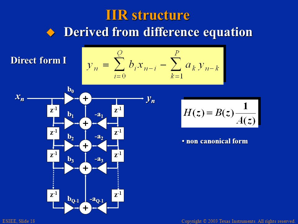 Copyright © 2003 Texas Instruments. All rights reserved. ESIEE, Slide 18 IIR structure Derived from difference equation Derived from difference equati
