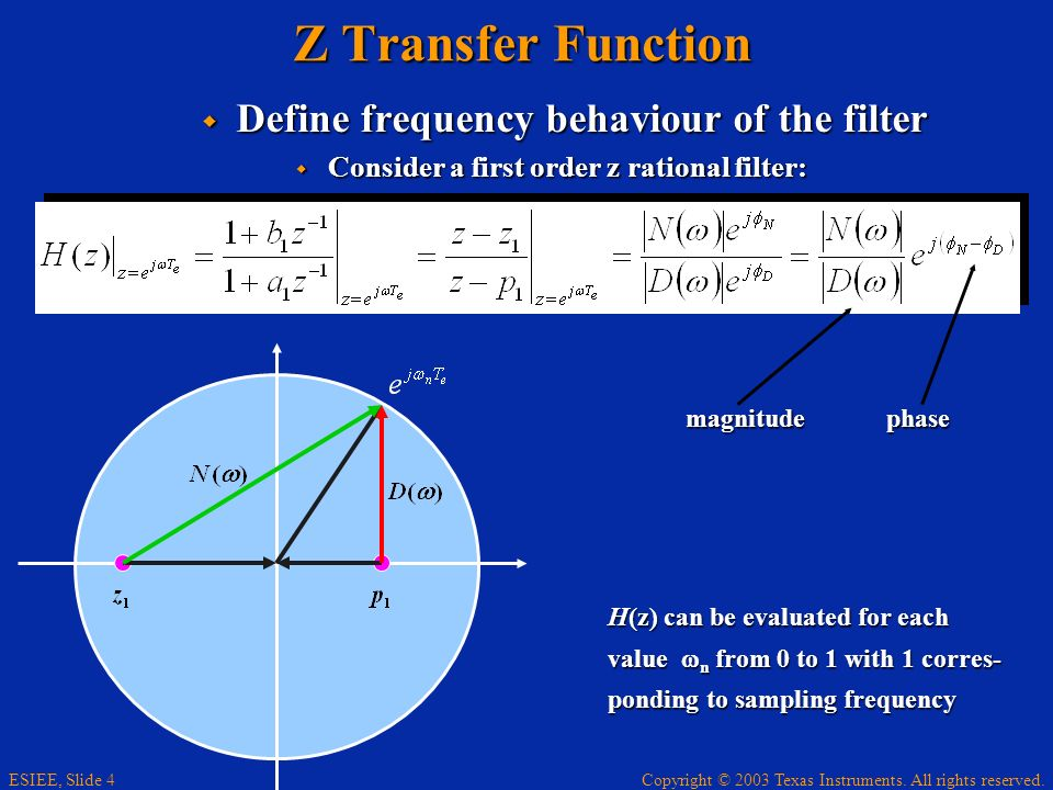 Copyright © 2003 Texas Instruments. All rights reserved. ESIEE, Slide 4 Z Transfer Function Define frequency behaviour of the filter Define frequency