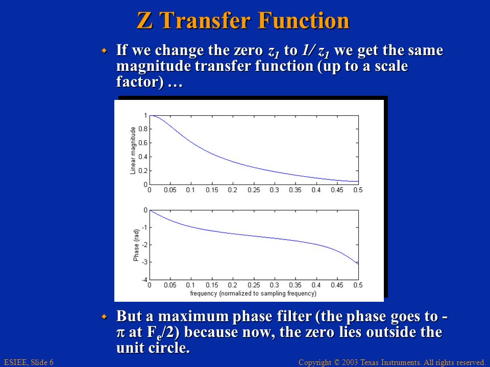 Copyright © 2003 Texas Instruments. All rights reserved. ESIEE, Slide 6 Z Transfer Function If we change the zero z 1 to 1/ z 1 we get the same magnit