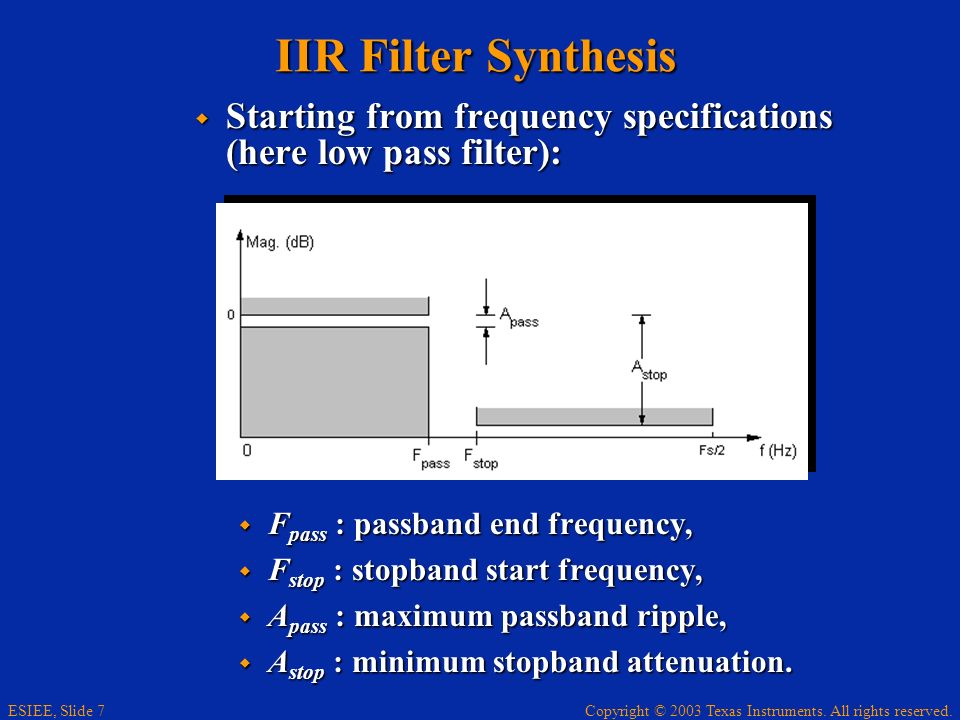 Copyright © 2003 Texas Instruments. All rights reserved. ESIEE, Slide 7 IIR Filter Synthesis Starting from frequency specifications (here low pass fil