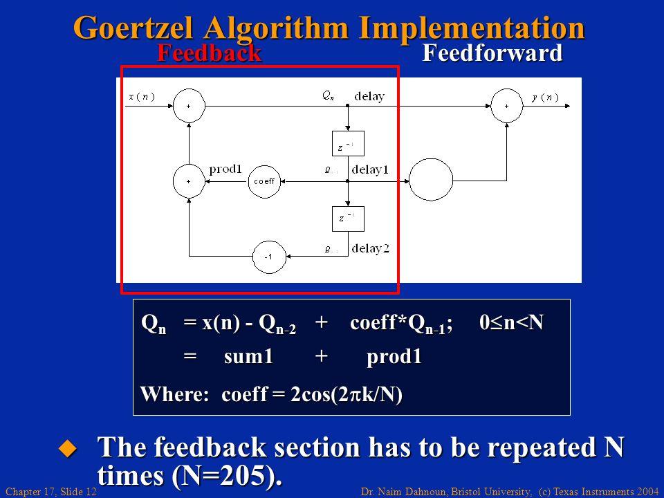 Dr. Naim Dahnoun, Bristol University, (c) Texas Instruments 2004 Chapter 17, Slide 11 Goertzel Algorithm Implementation FrequencykCoefficient(decimal)