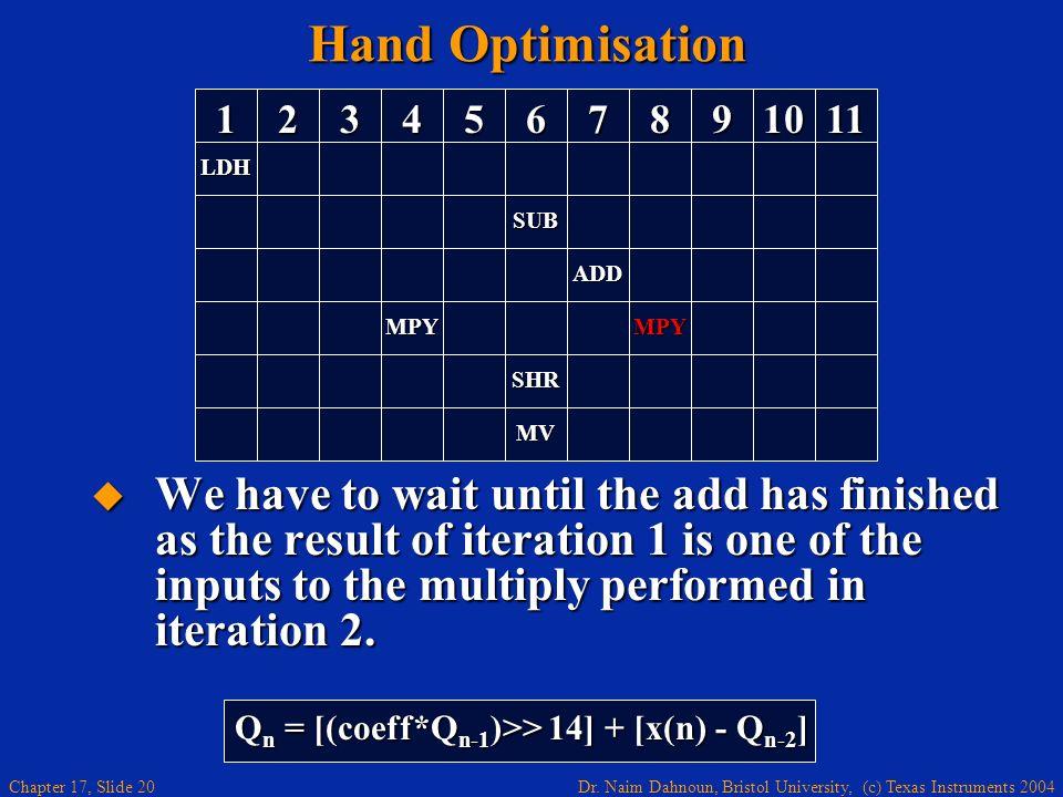 Dr. Naim Dahnoun, Bristol University, (c) Texas Instruments 2004 Chapter 17, Slide 19 1234567891011 LDH MPY SHR ADD SUB MV Hand Optimisation Now let u