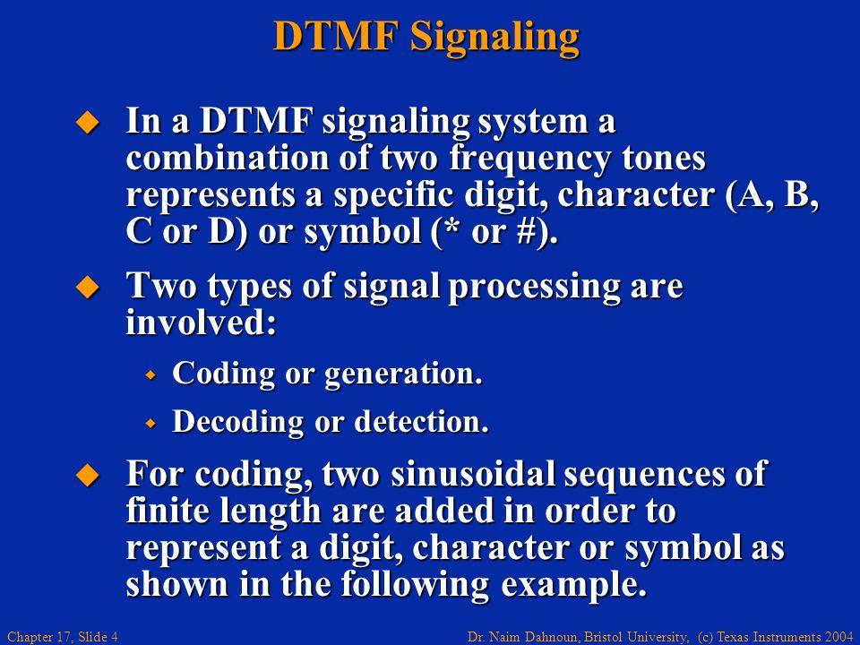 Dr. Naim Dahnoun, Bristol University, (c) Texas Instruments 2004 Chapter 17, Slide 3Introduction The Goertzel algorithm is mainly used to detect tones