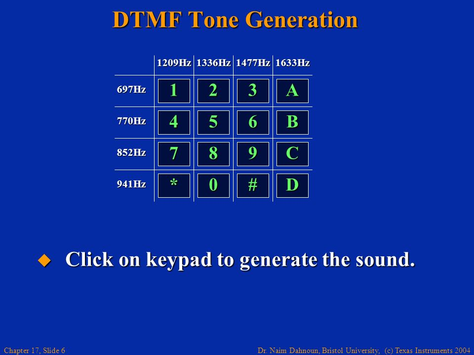 Dr. Naim Dahnoun, Bristol University, (c) Texas Instruments 2004 Chapter 17, Slide 5 DTMF Tone Generation Example: Button 5 results in a 770Hz and a 1