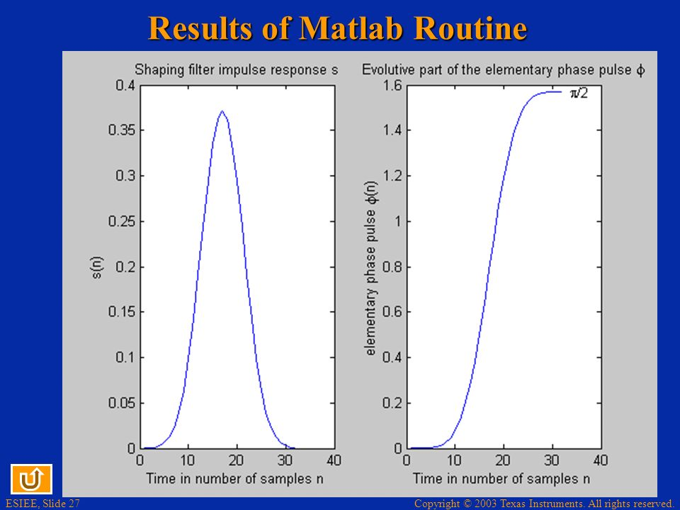 Copyright © 2003 Texas Instruments. All rights reserved. ESIEE, Slide 27 Results of Matlab Routine
