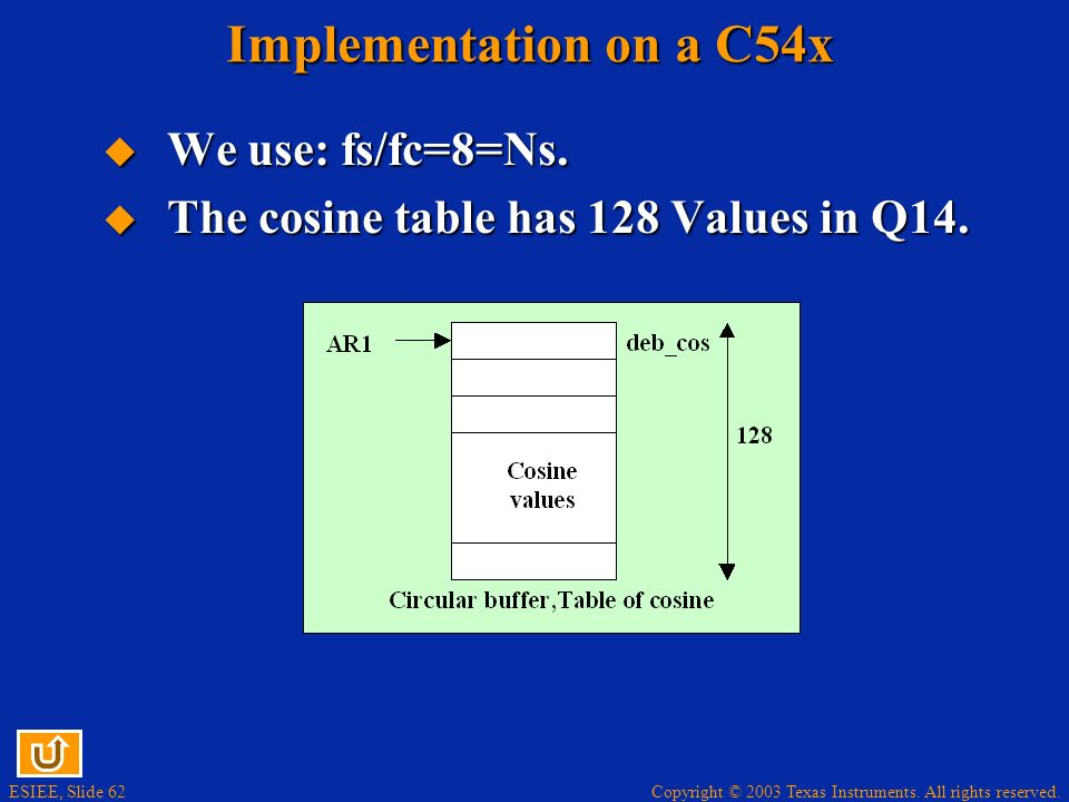 Copyright © 2003 Texas Instruments. All rights reserved. ESIEE, Slide 62 Implementation on a C54x We use: fs/fc=8=Ns. We use: fs/fc=8=Ns. The cosine t