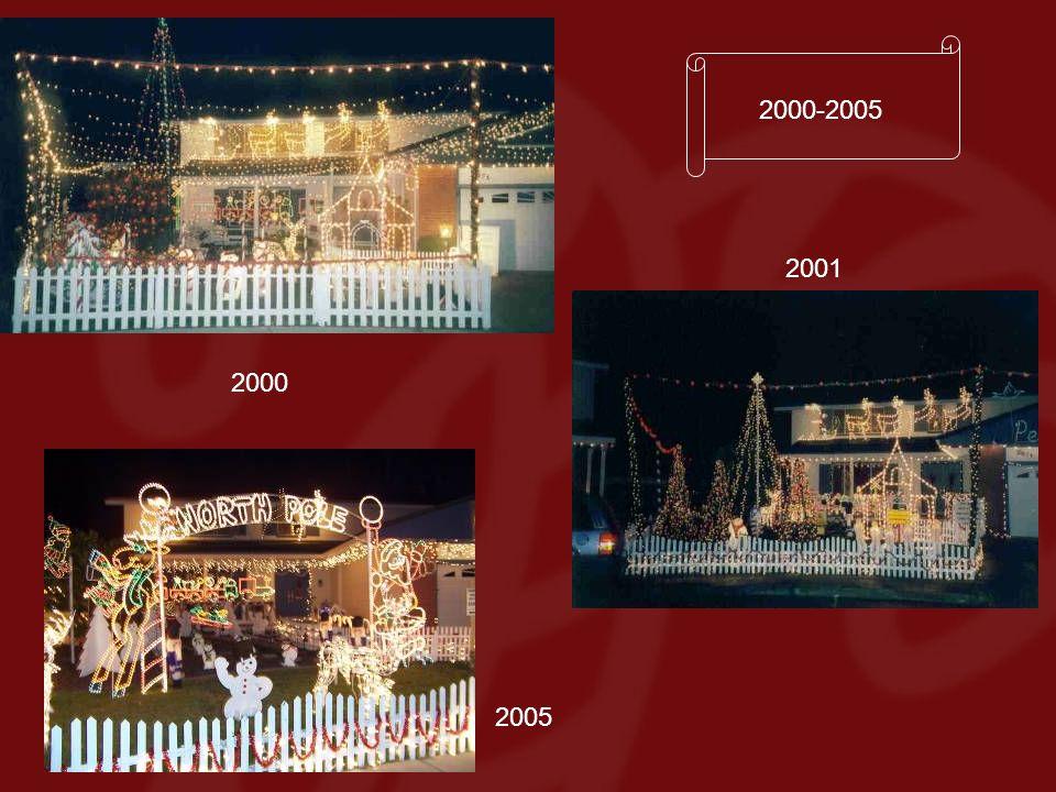 2001 2005 2000-2005 2000
