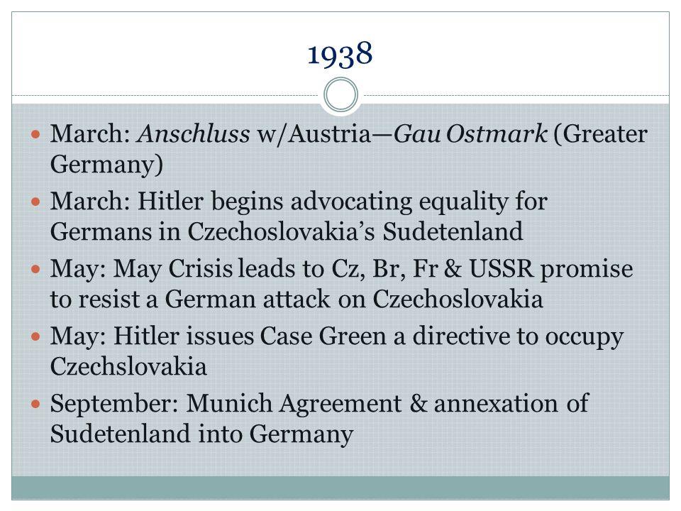 1939 January: Neville Chamberlain recognizes Franco govt.
