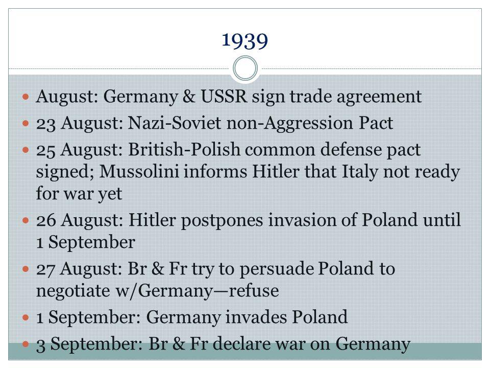 1939-1940 October 1939: Poland surrenders October 1929: USSR invades Estonia November 1939-March 1940: Winter WarUSSR v.